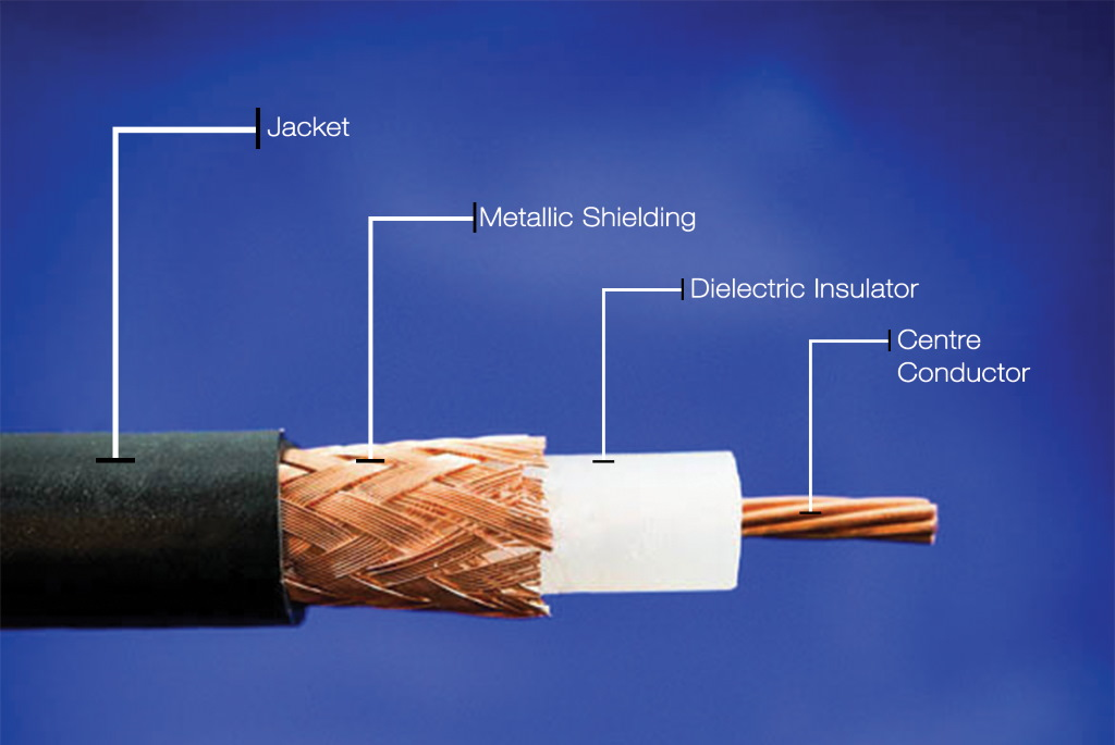 Что такое коаксиальный кабель и как он используется